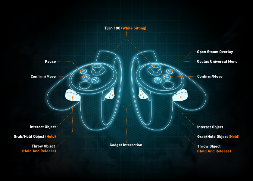 What are the PC controls in Batman Arkham VR? – DC Games